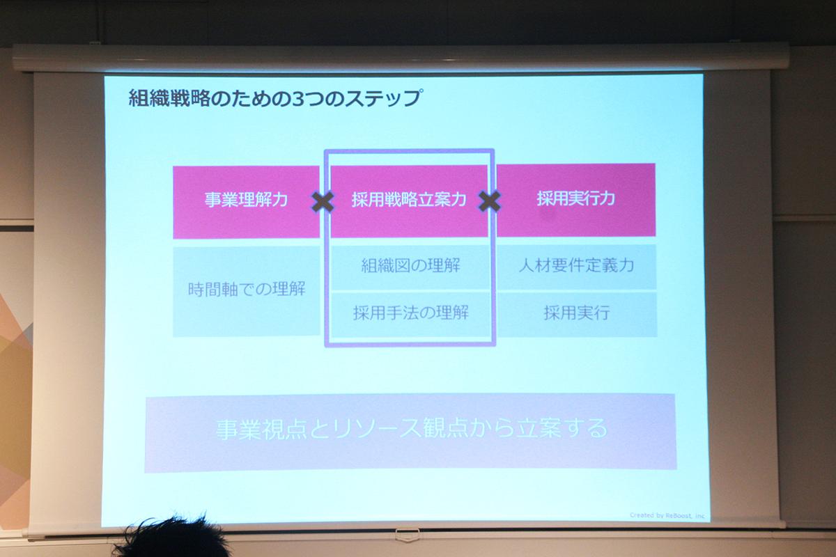 組織戦略のための3つのステップ
